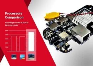 box-processor-s905x2